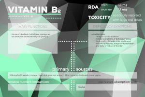 vitamin_b2