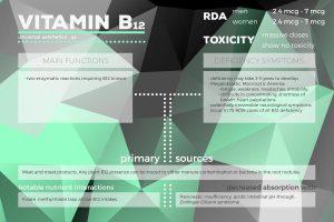 vitamin_b12